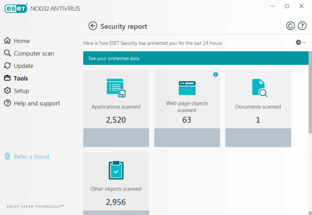 ESET NOD32 Antivirus 13.1.21.0 Crack & License Keygen 2020